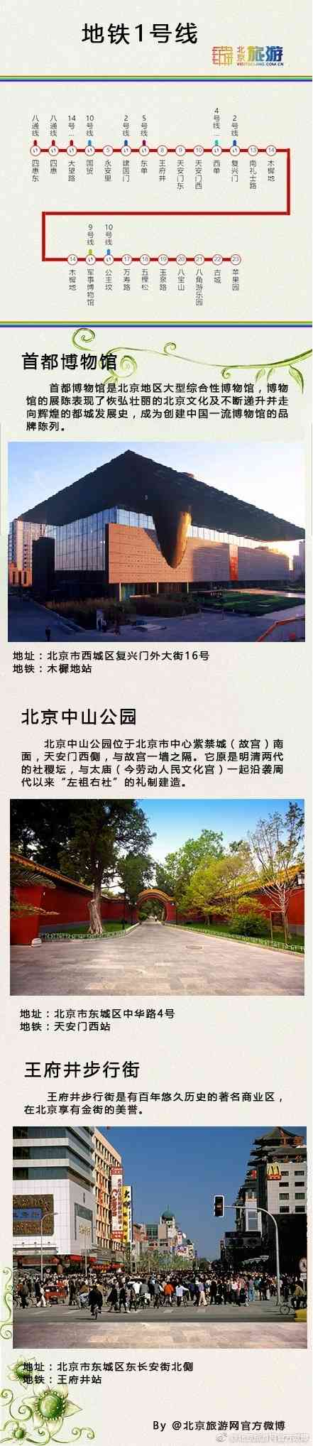 地铁游北京:地铁1号线上你不容错过的15个景点!