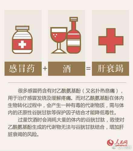 喝酒别吃这些药 喜欢喝酒的人值得看一下! - 点击图片进入下一页