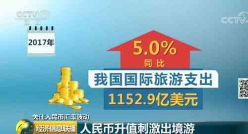人民币涨破6.24你的钱包鼓了?出口企业面临挑战